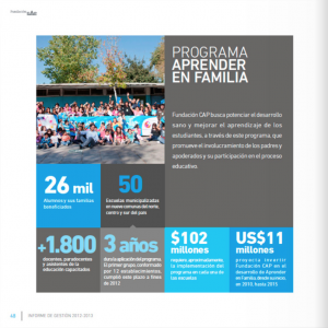 alt164-portafolio-fundacion-cap-Informe-de-gestion-2012-2013
