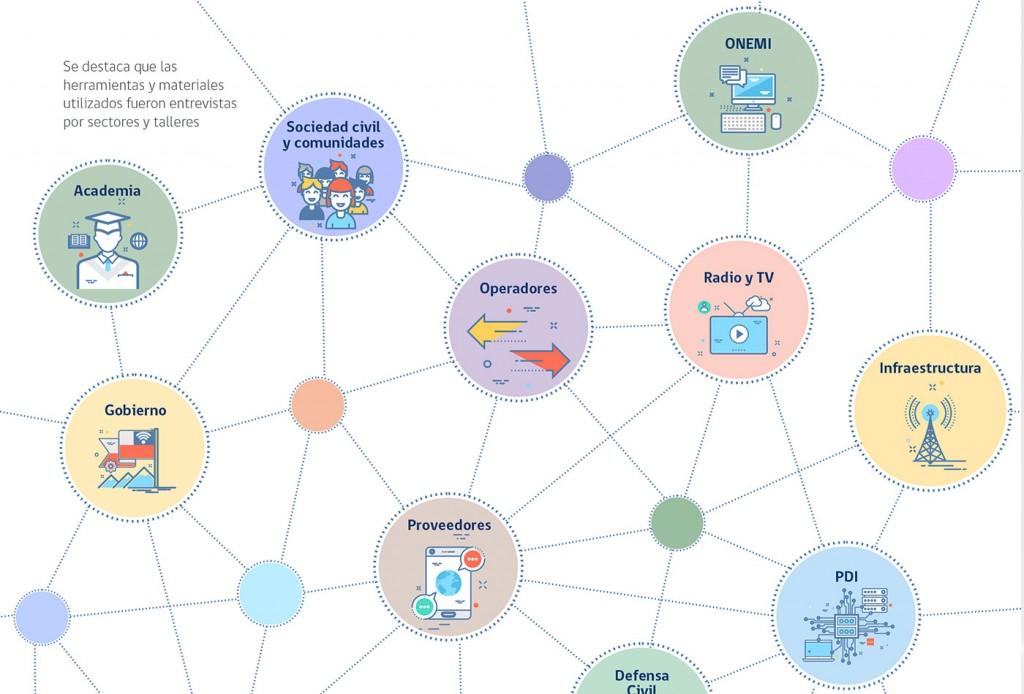Alt164 - Caso Subtel - Libro del Ecosistema Digital 2017-2030 - ilustración